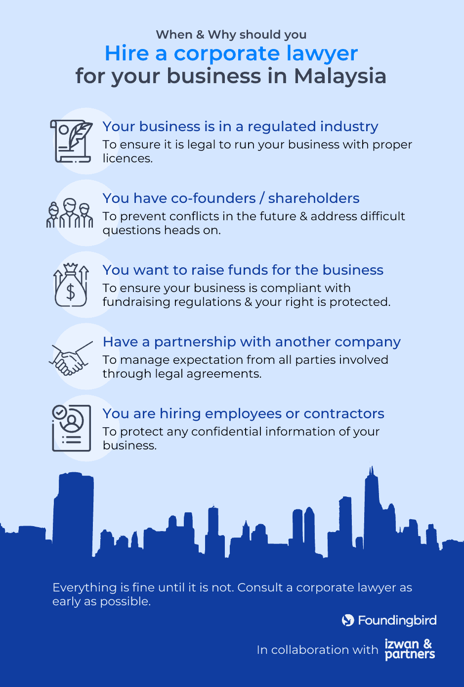 When & why you should hire a corporate lawyer for your business in Malaysia